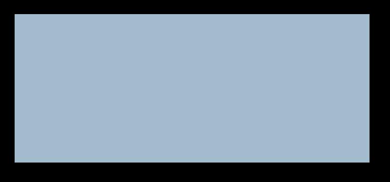 icona_certificati